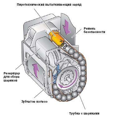 3 варианта ремонта ремня безопасности