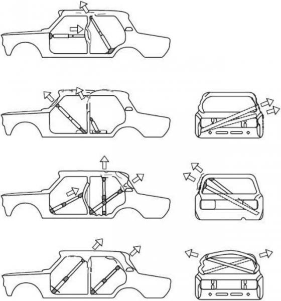 Стапель для кузовного ремонта: 4 вида конструкций